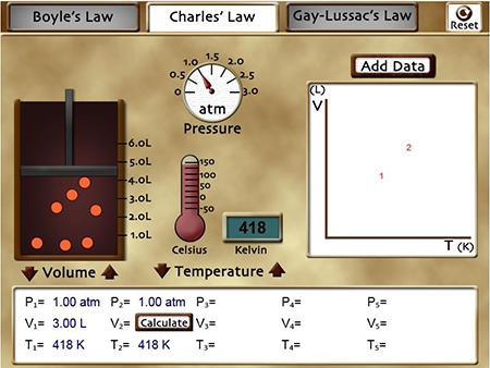 Sim gas laws