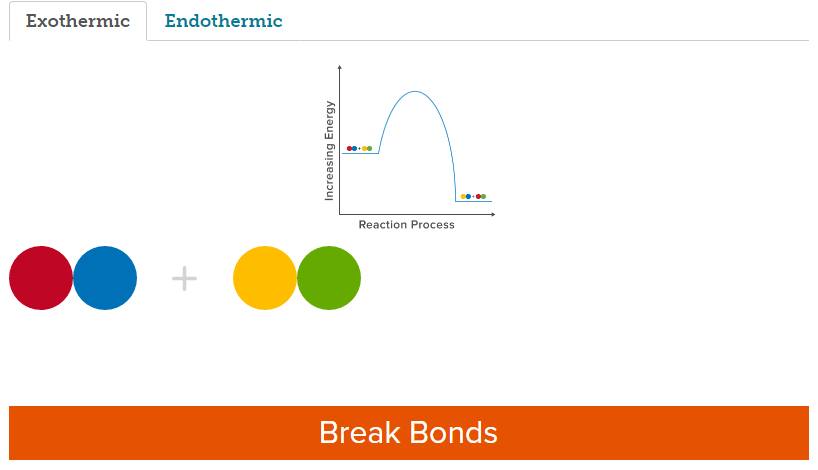 Simulation energychengeschemicalrxns overview