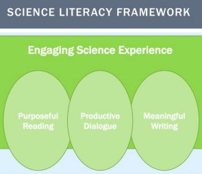 Science literary framework crop