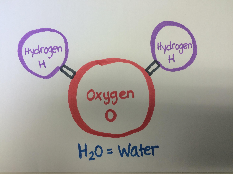 Lesson watersstatesofmatter student1