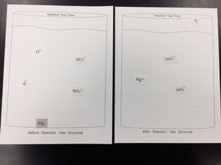 Test tube Diagram1