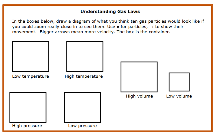 Understanding gas laws