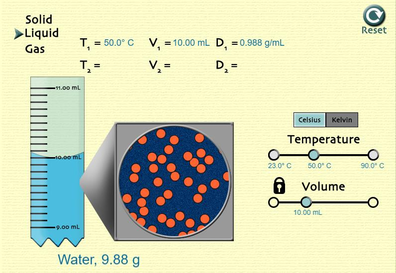 Liquid particles 1