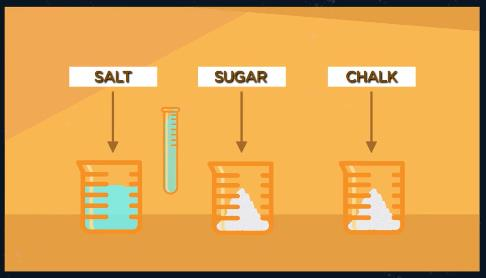 Solubility animation