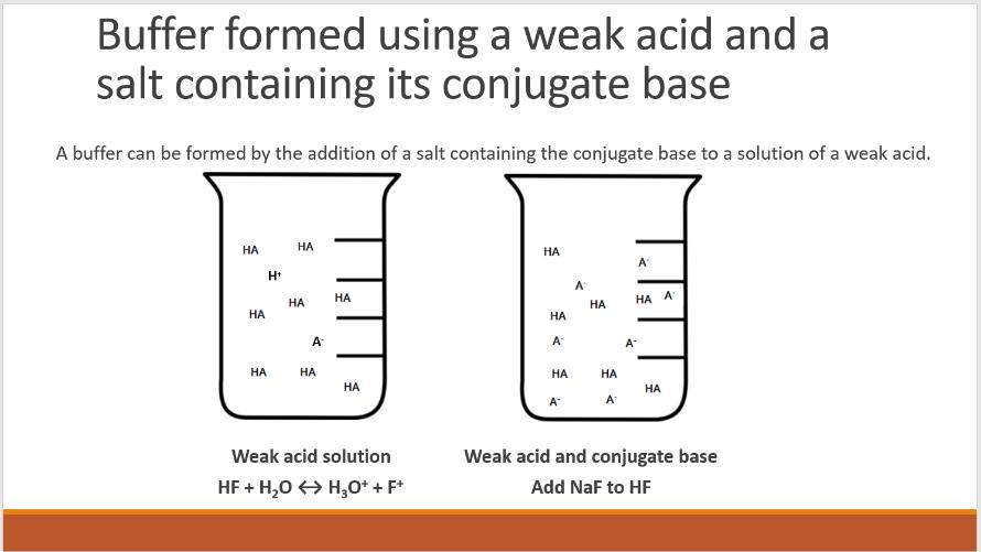 Acid base 3