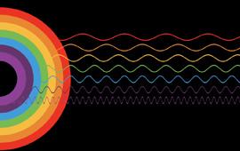 Em spectrum sim listimage
