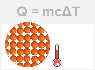 Heat capacity listimage v1